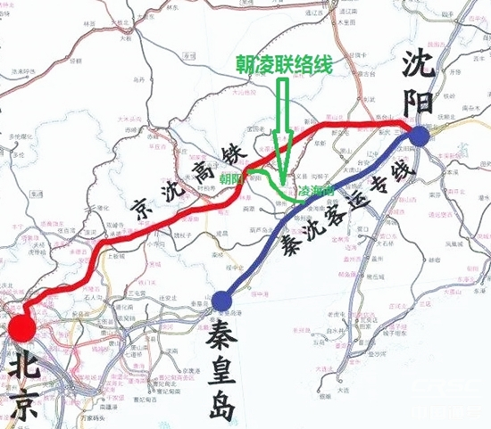 CRSC Secure Contract for E&M System Integration of Chaoyang-Linghai DPL Liaison Line